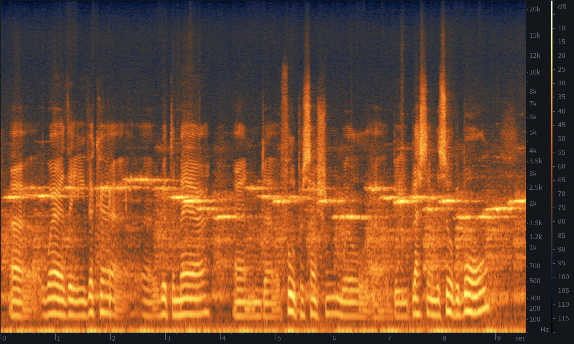 Audio spectrogram visualising a sound recording with hot white and yellow lines in a gradient to dark blue and black showing loud and quiet areas of the recording